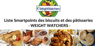 Liste Smartpoints des biscuits et des pâtisseries - WEIGHT WATCHERS