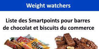 Liste des Smartpoints pour barres de chocolat