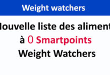 Nouvelle liste des aliments à 0 Smartpoints Weight Watchers