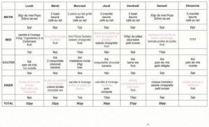 Comment Planifier Votre Menu Ww De La Semaine Plat Et Recette